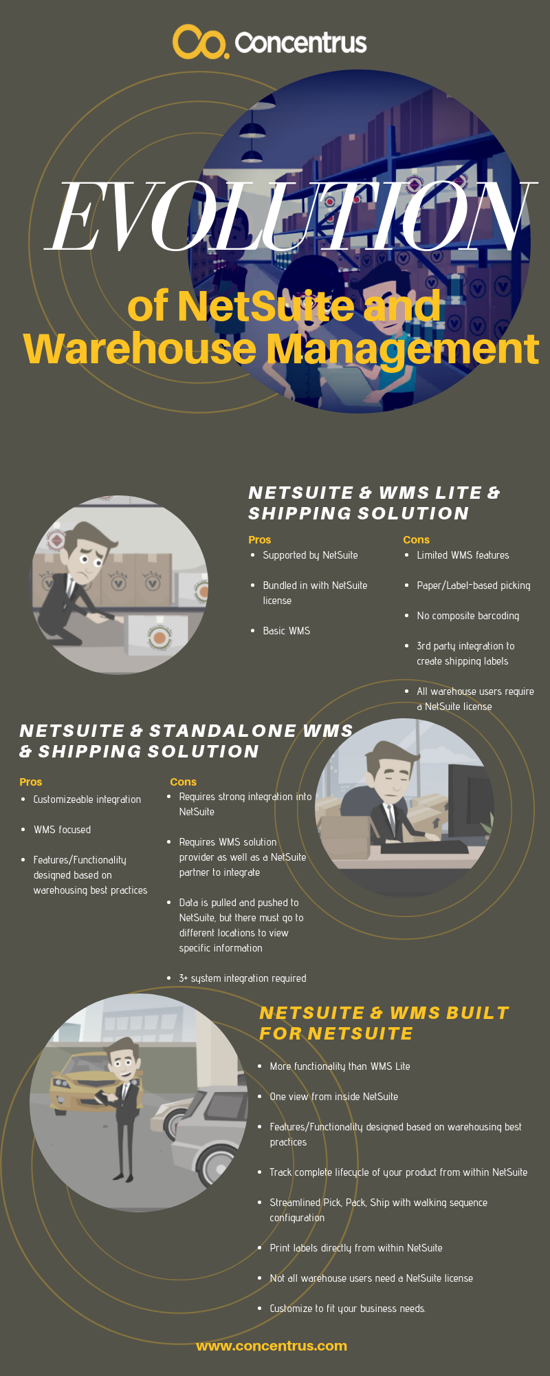 Evolution of NetSuite & Warehouse Management (1)